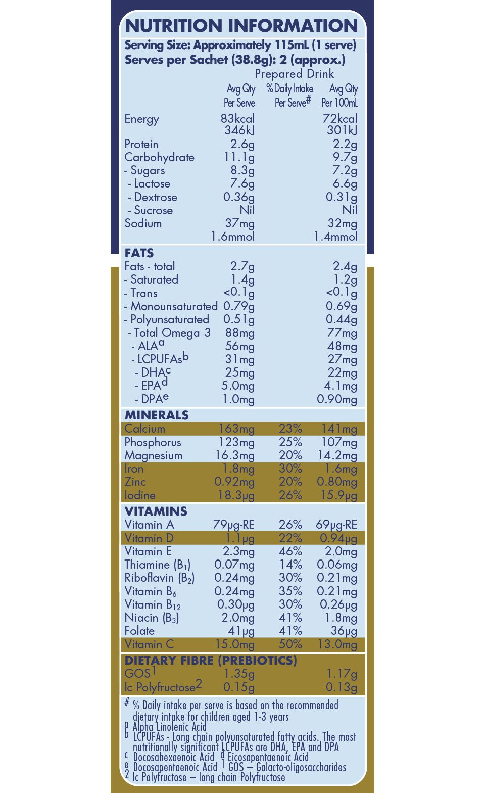 Aptamil Gold+, Stage 3 Sachets, Nutrition Information