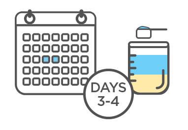 Aptamil Toddler - Formula Transition Plan - Day 3 to 4