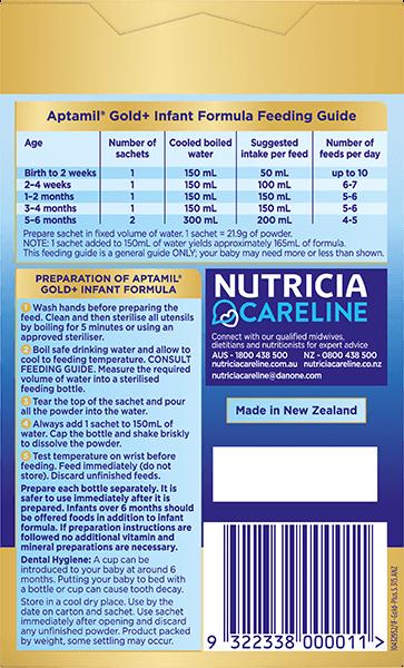 Aptamil Pronutra Gold Plus Carton Render Stage 1 Back