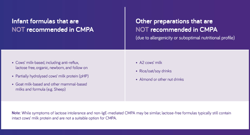infant formula not recommended in cmpa